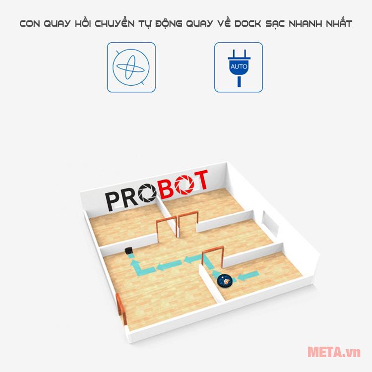Robot hút bụi tự động cảm biến sạc