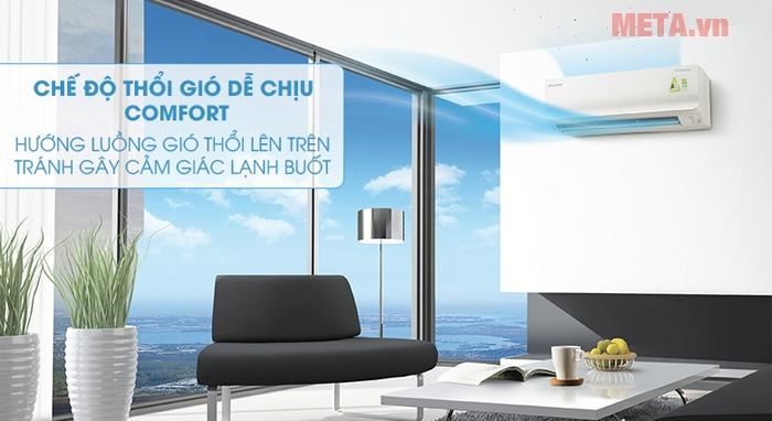 Máy lạnh Daikin 1 chiều Inverter 2.5 HP FTKC60TVMV Mới 2018