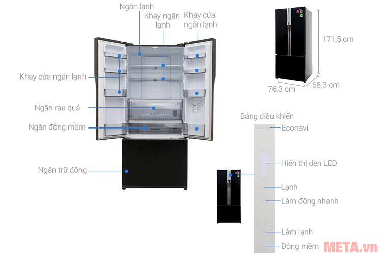 Hình ảnh minh họa các bộ phận của tủ