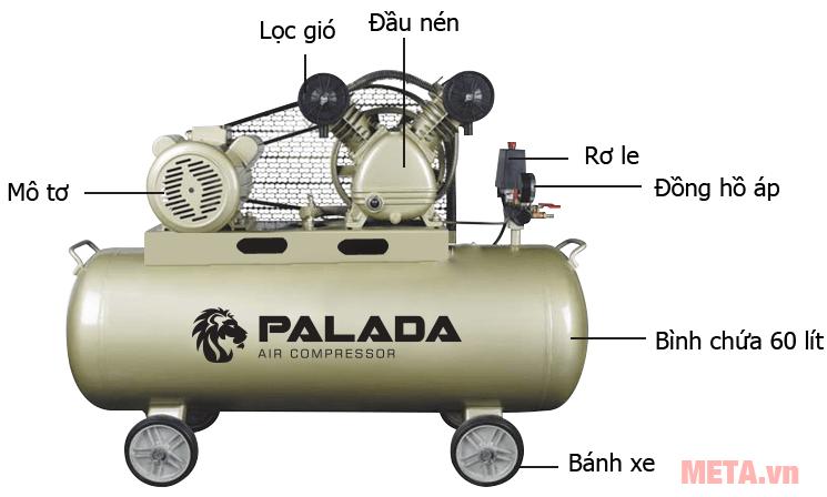 Máy nén khí có dầu