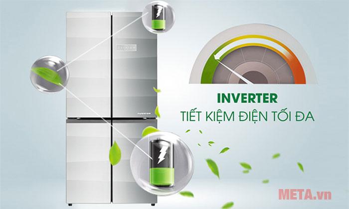 Tủ sử dụng công nghệ Inverter giúp tiết kiệm tối đa điện năng tiêu thụ