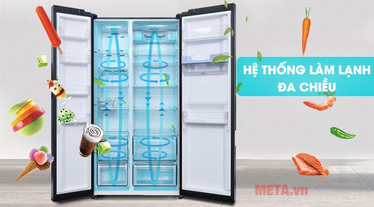 Hệ thống làm lạnh đa chiều giúp thực phẩm được làm lạnh nhanh chóng