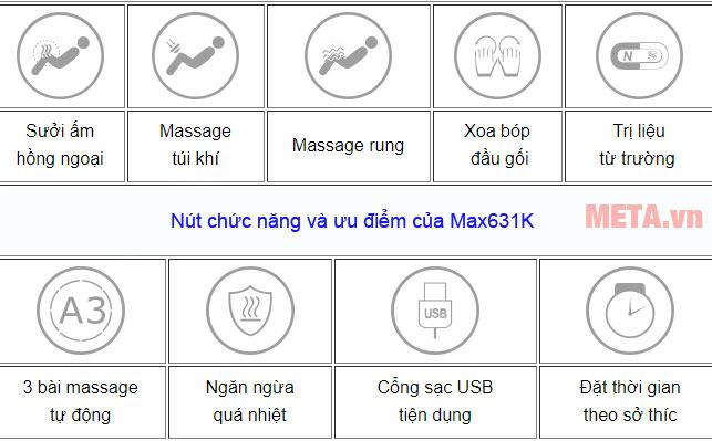 Các nút chức năng và ưu điểm của Max631K