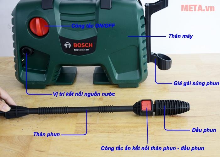 Cấu tạo máy rửa xe Bosch Easy Aquatak 110