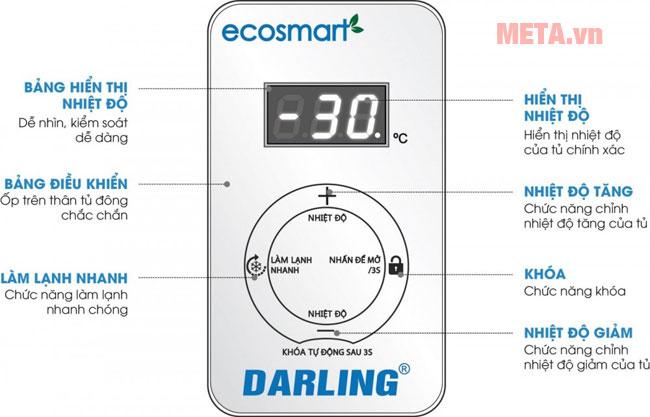 Bảng điều khiển cảm ứng cho việc sử dụng dễ dàng hơn