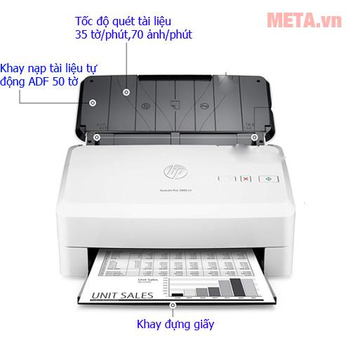 Máy scan