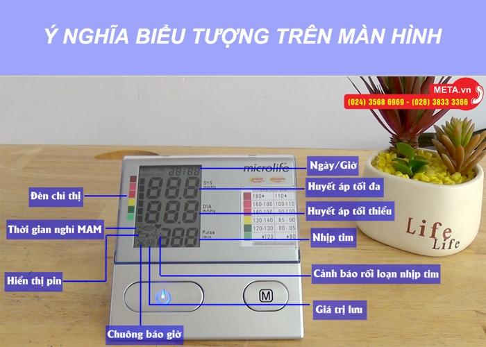 Ý nghĩa biểu tượng trên màn hình máy đo huyết áp