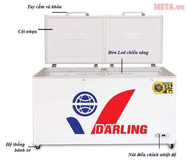 Chú thích các bộ phận của tủ đông