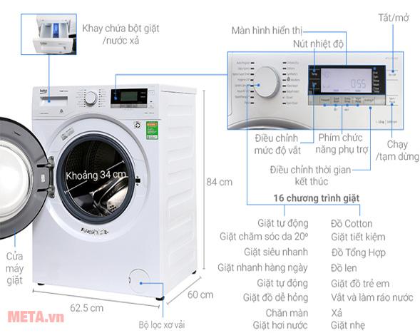 Các bộ phận của máy giặt