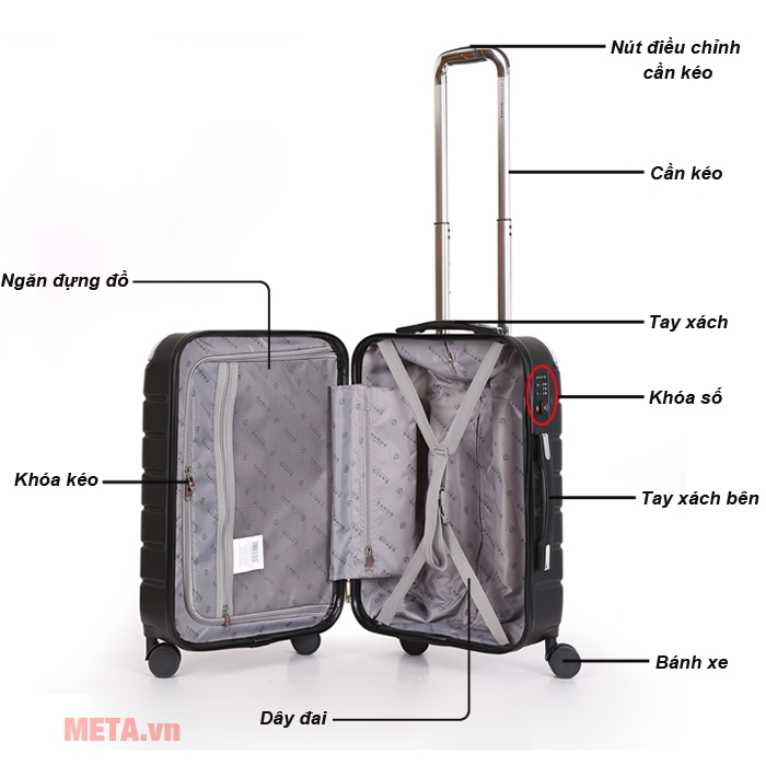 Cấu tạo vali kéo Sakos Beryl Suitcase Z22