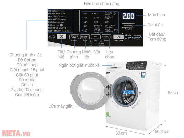 Chú thích các nút chức năng của máy giặt