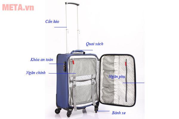 Chú thích các bộ phận của vali
