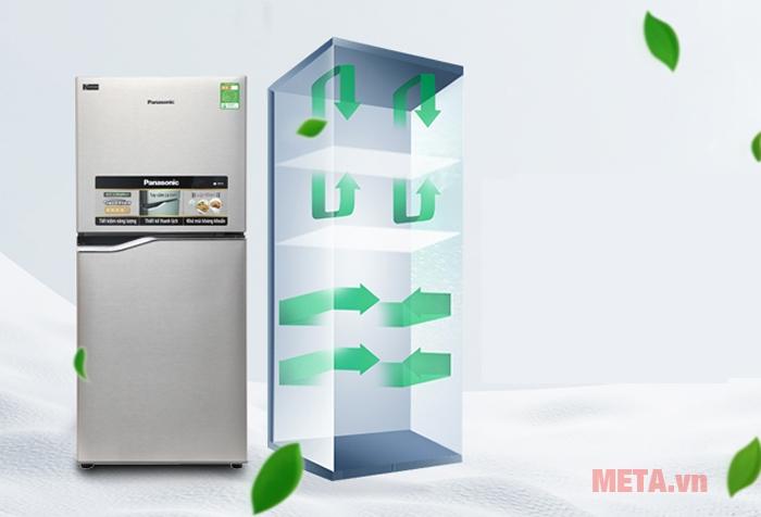 Tủ lạnh Inverter NR-BA178PSV1 được ứng dụng công nghệ Panorama
