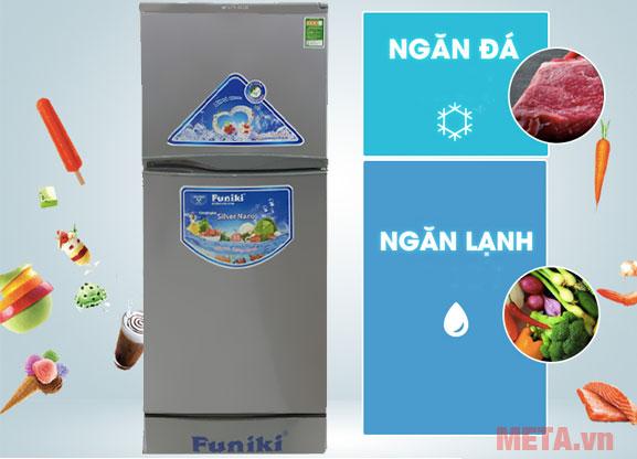 Tủ lạnh 2 cánh Funiki