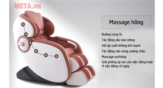Hỗ trợ massage hông
