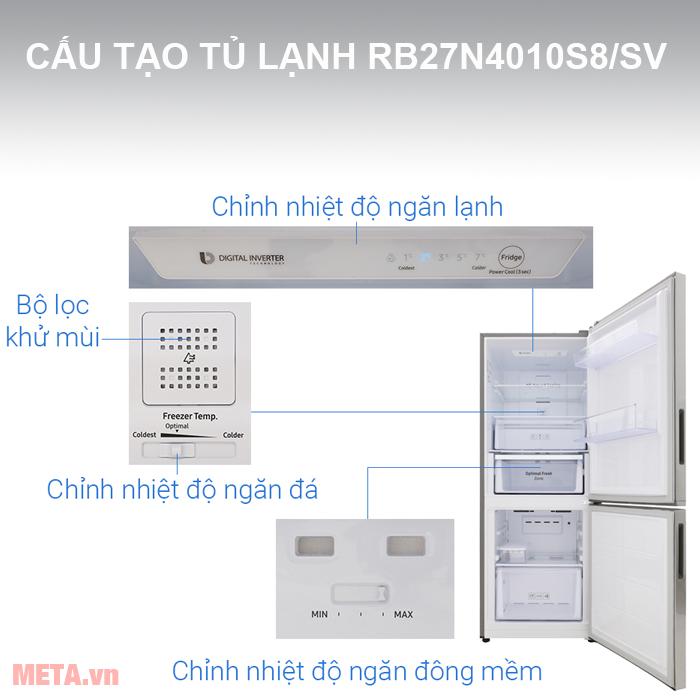 Cấu tạo tủ lạnh Samsung RB27N4010S8/SV
