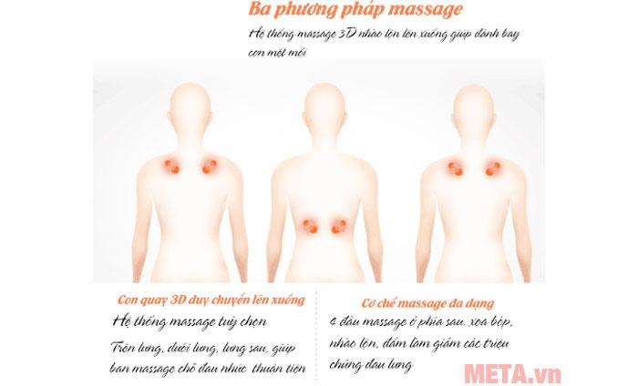 Nệm massage giúp bạn giải phóng cơn đau nhanh chóng