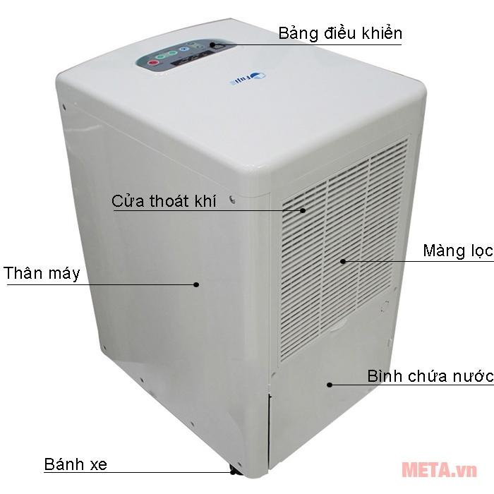 Cấu tạo máy hút ẩm FujiE HM-630EB