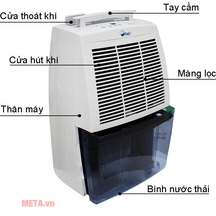 Cấu tạo máy hút ẩm dân dụng FujiE HM-620EB
