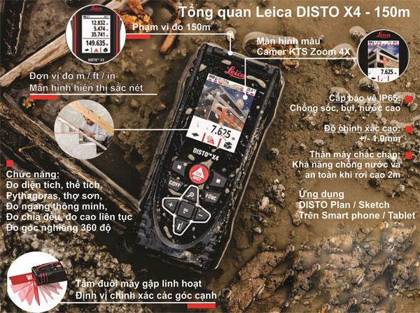 Máy đo khoảng cách Leica Disto X4