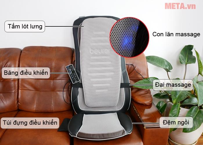 Cấu tạo đệm massage Beurer MG300