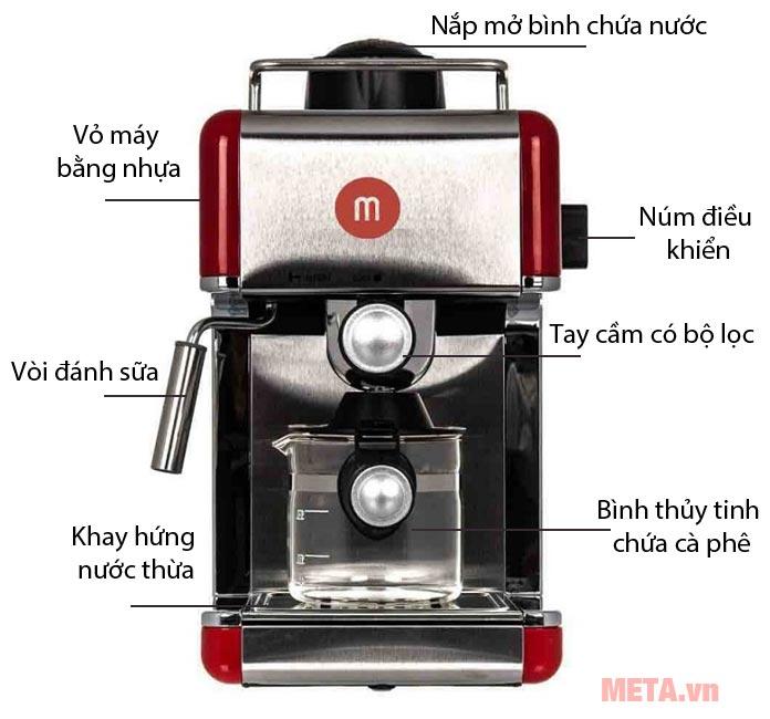 Cấu tạo Máy pha cà phê