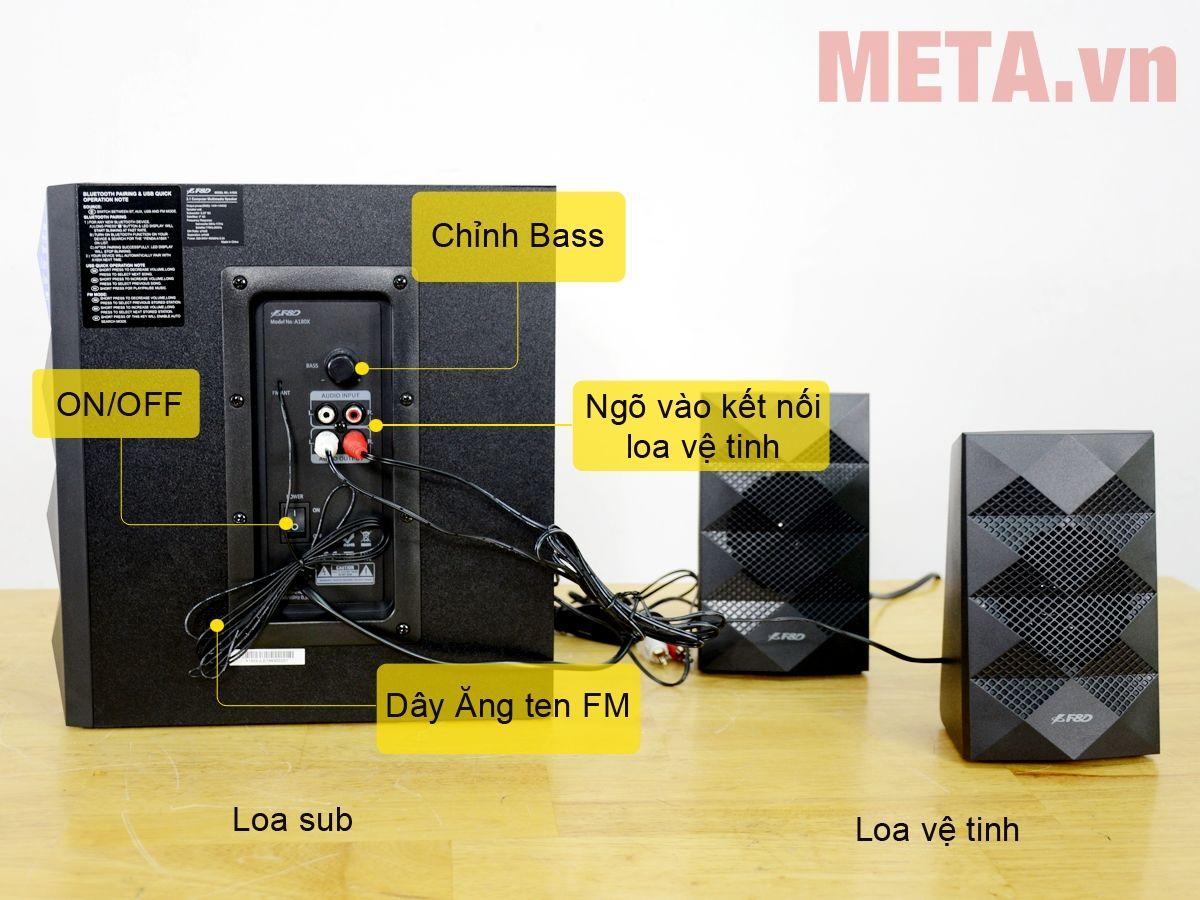 Loa vi tính Fenda A180X tích hợp nhiều chức năng giải trí