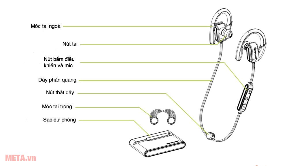Cấu tạo tai nghe