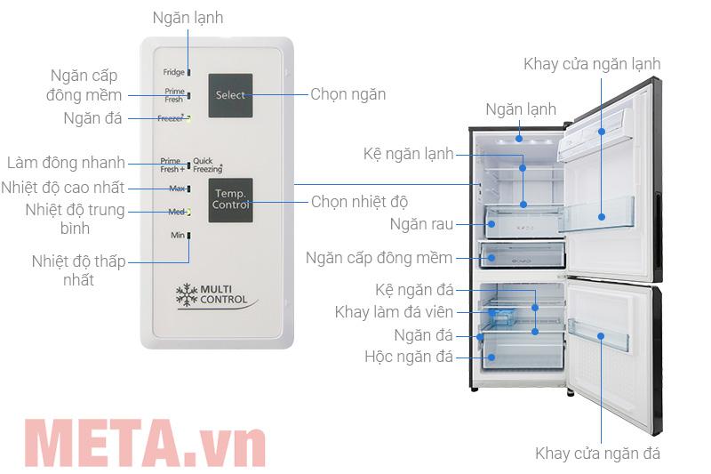 Cấu tạo Tủ lạnh Panasonic