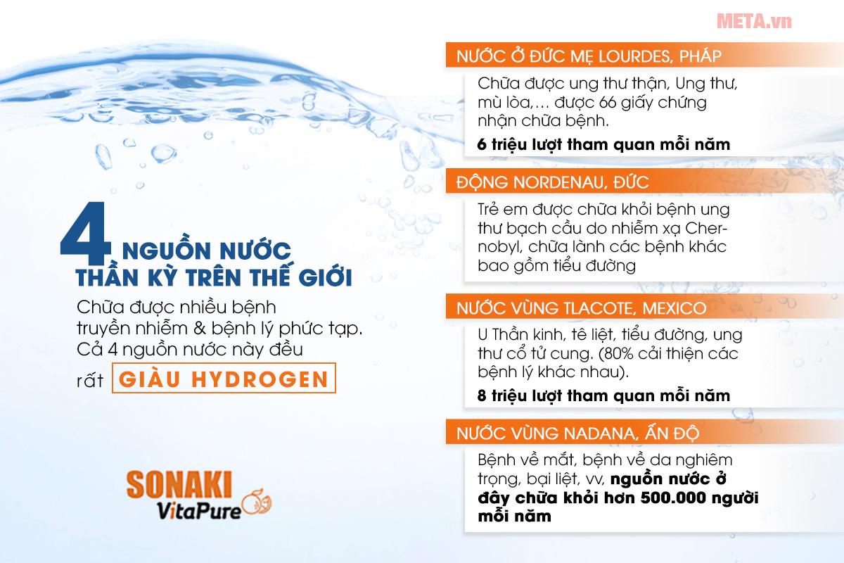 Bình nước Sonaky Hydrogen