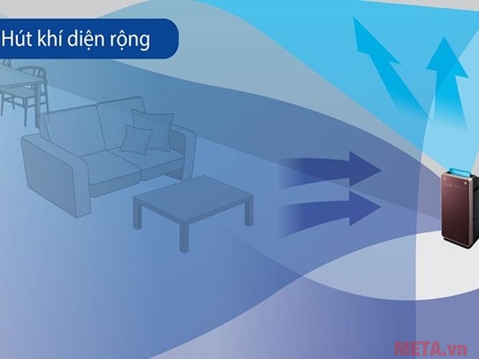 Máy có khả năng lọc không khí cho căn phòng có diện tích 33m2