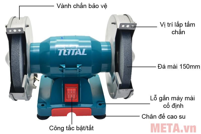 Total TBG15015