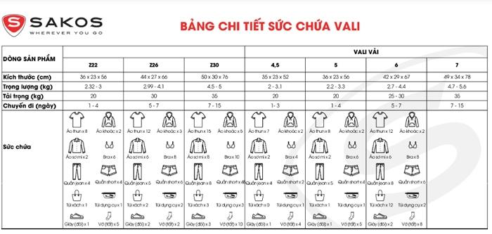 Bảng chi tiết sức chứa vali