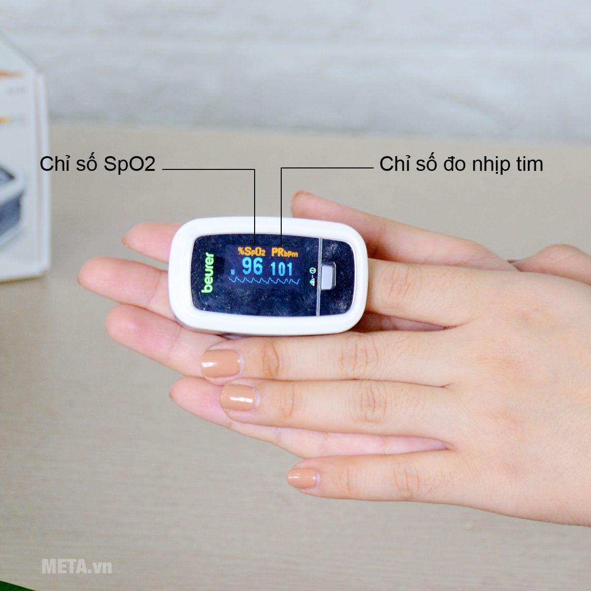 Máy đo nồng độ oxy trong máu