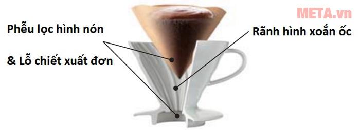 Giấy lọc cà phê