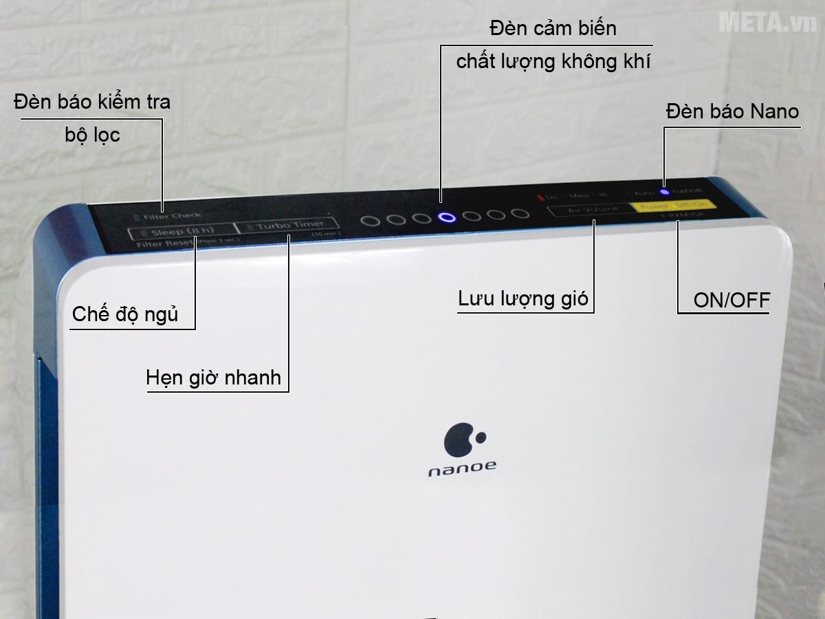 Các chức năng trên bảng điều khiển
