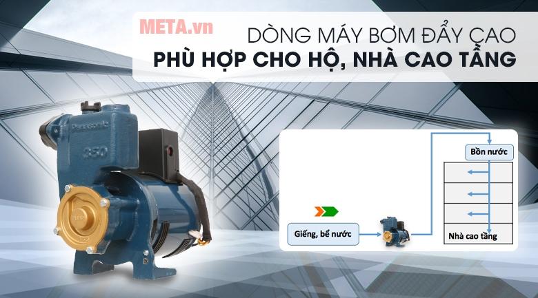 Máy bơm nước Panasonic GP-350JA có mô tơ quấn dây đồng siêu bền