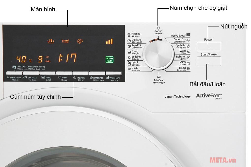 Bảng điều khiển tích hợp đa chức năng giặt giũ