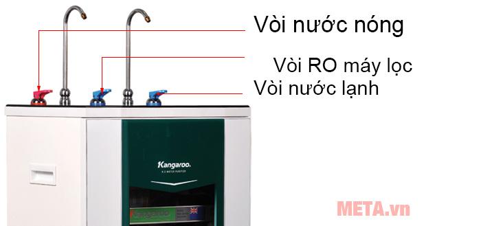 Máy lọc nước RO