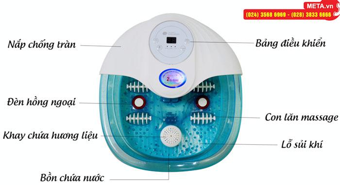 Hình ảnh cấu tạo của bồn massage chân