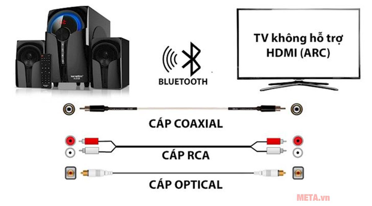 Loa Bluetooth Soundmax A2129 đa dạng kết nối