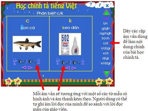 Học chính tả tiếng Việt