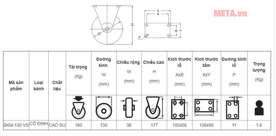 Các thông số chi tiết của bánh xe cao su cố định Nansin