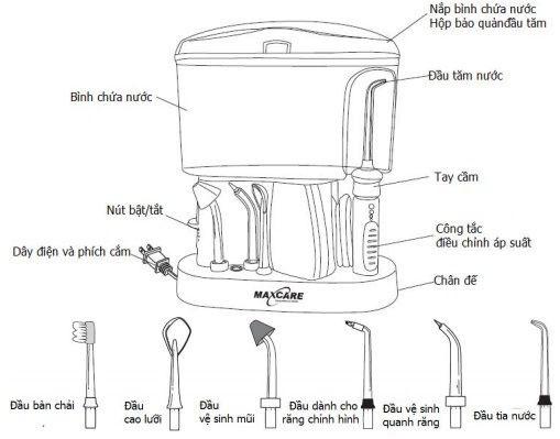 Cấu tạo chi tiết các bộ phận của máy tăm nước