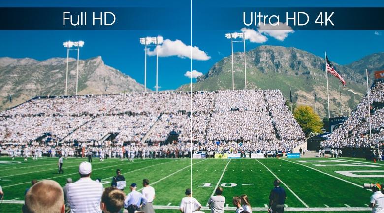 Tivi có độ phân giải Ultra HD 4K