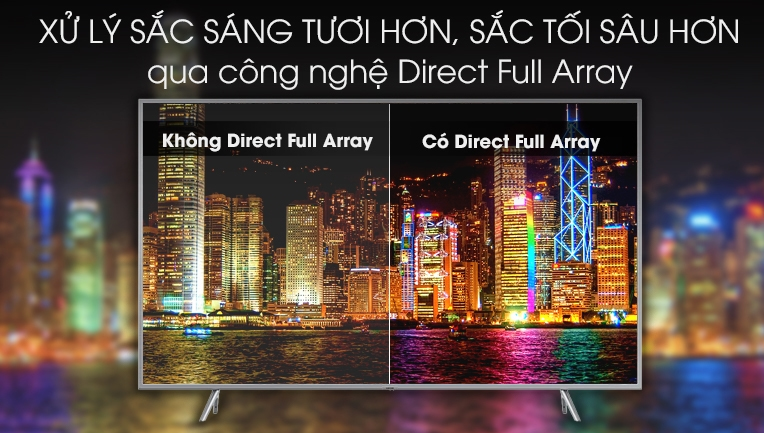 Công nghệ Direct Full Array