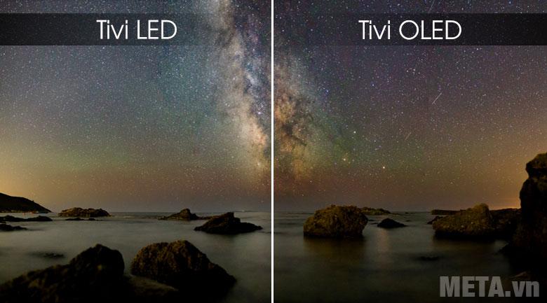 Sự khác nhau giữa hình ảnh của TV LED và TV OLED