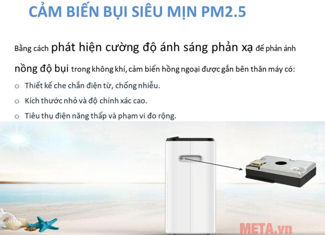 Máy lọc không khí có cảm biến bụi PM2.5