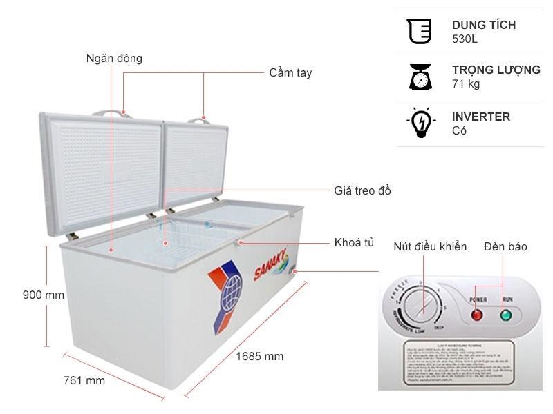 Chi tiết cấu tạo tủ đông Sanaky