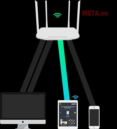 Mạng wifi